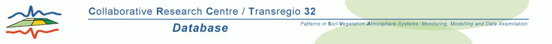 TR32-Database: Database of Transregio 32